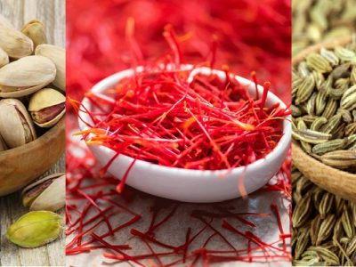 saffron futures market report