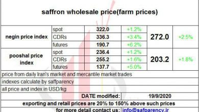 Photo of Saffron price table; Rising saffron prices in all markets